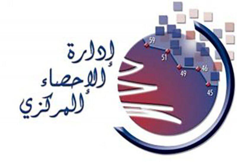 Central Statistics Department